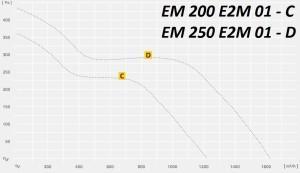 ETAMASTER EM…M