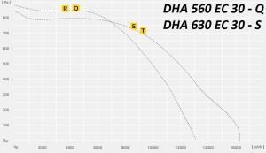 DHA..EC30 c EC – двигателем
