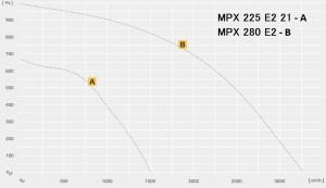 MPX со встроенным настенным держателем