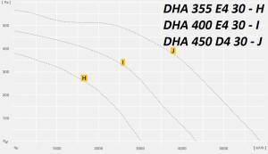 DHA..30