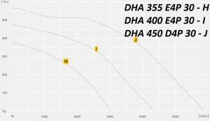 DHA..P30