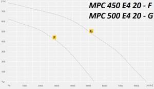 MPC в изолированном корпусе