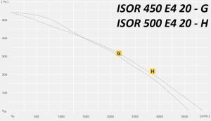 ISOR шумоизолированный